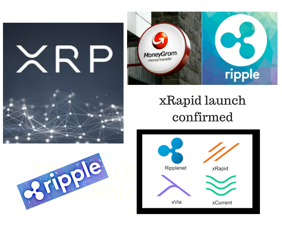 ripple xrapid product